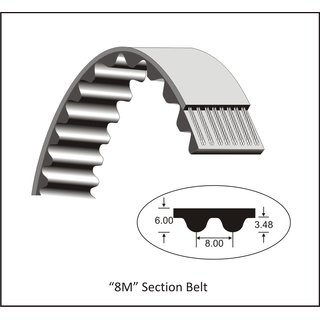 Zahnriemen HTD 1080-8M- 20 mm - 85 mm Hochleistungsriemen